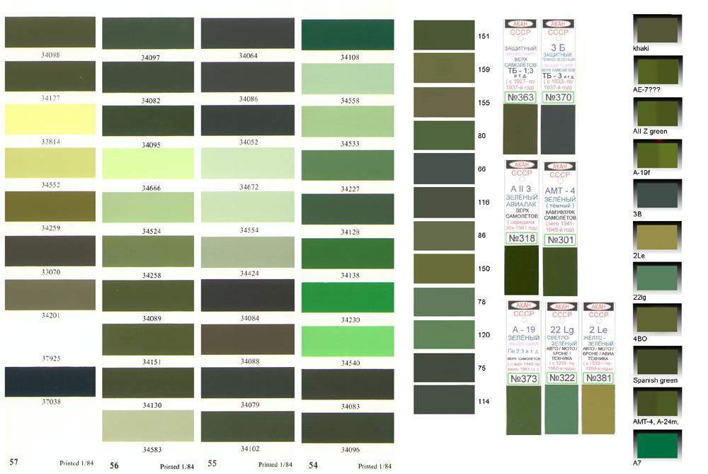 Fs Paint Model Color Equivalent